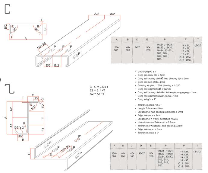 Các thông số kỹ thuật kết cấu chi tiết