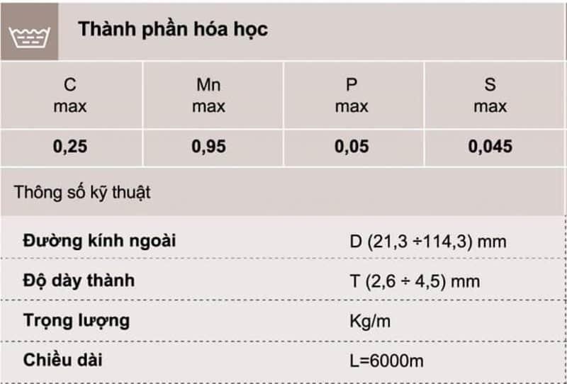 Tỷ lệ các nguyên tố hóa học C, Mn, P, S